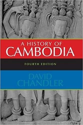 History of Cambodia