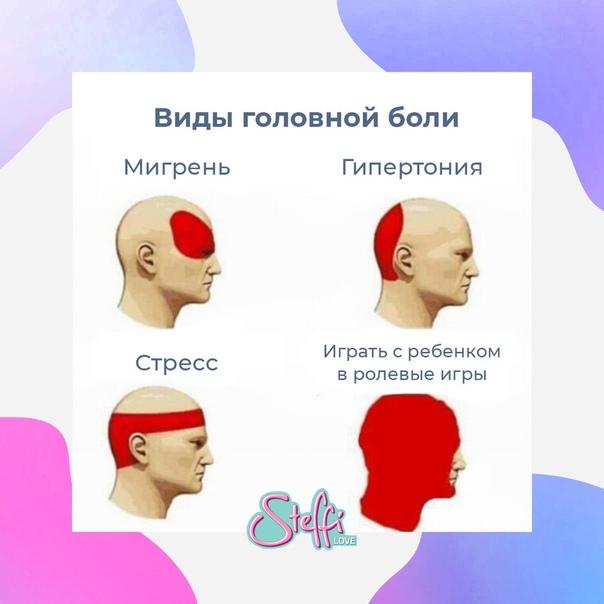 демотиватор виды головной боли совсем
