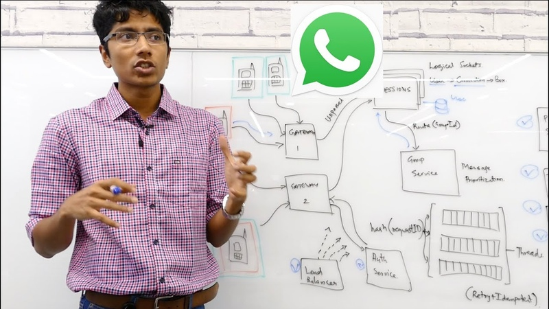Whatsapp System Design Chat Messaging Systems for Interviews