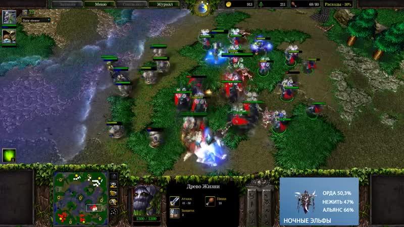 Какая Раса Самая Сильная за какую Расу Играть │Гайд Warcraft 3│