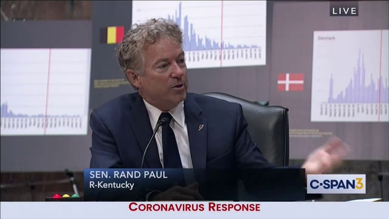 Dr Rand Paul Forces Dr Fauci to Admit We Must Get Kids Back to School June 30 2020