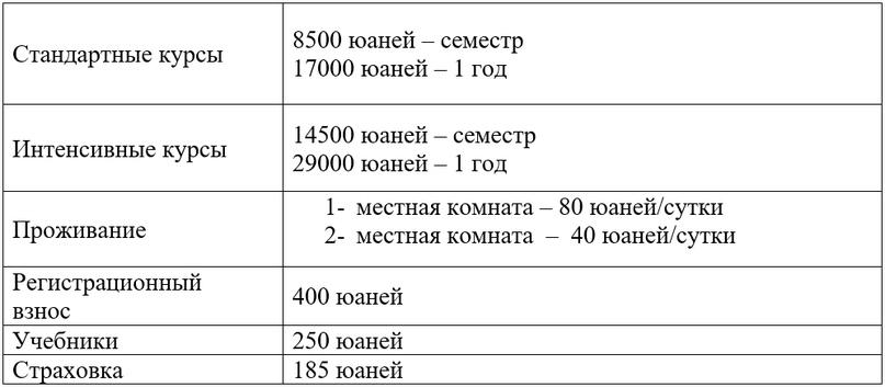 Стоимость на языковых
