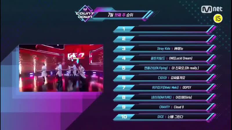 """ㅡ Выступление Stray Kids c 神메뉴 God's Menu """" заняло 3 место в ТОП10 первой недели июля на Mnet MCOUNTDOWN"""