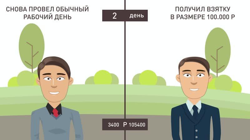 II место – работа «А как ты провел свою неделю?» Исакова Алексея из Российской Федерации.