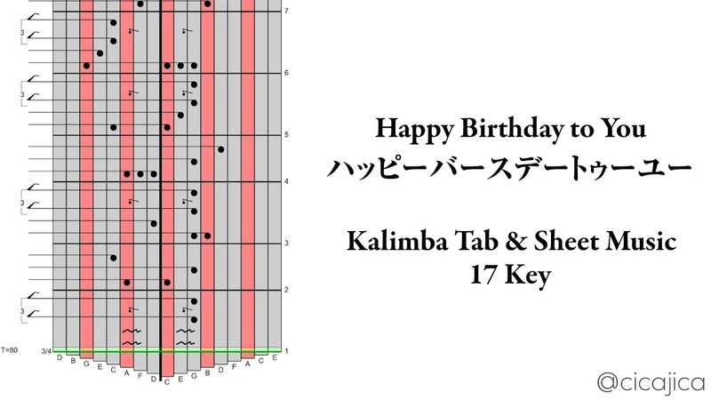 Kalimba Tab Happy Birthday to You ハッピーバースデートゥーユー カリンバ 楽譜