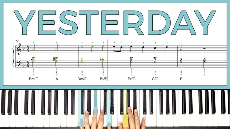 How to play YESTERDAY by The Beatles on the piano -- Playground Sessions