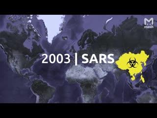Китайский вирус  откуда он пришел и что будет дальше