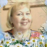 Svetlana Shapovalova