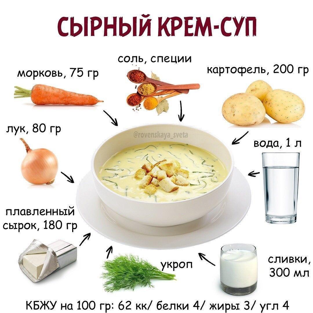 Сырный крем суп