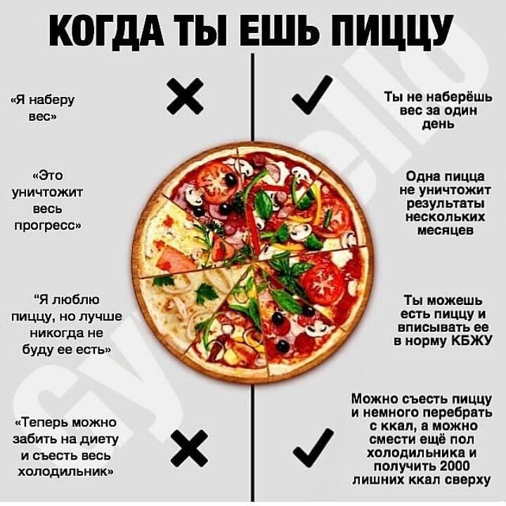 Когда вы едите пиццу, она усваиваемся организмом так же, как любая другая еда.
