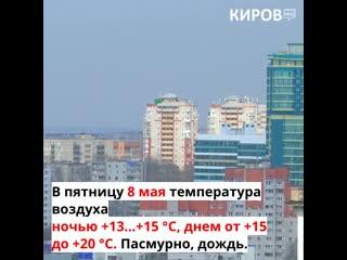 Прогноз погоды в Кирове на 7, 8 и 9 мая