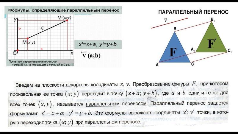 Урок 8. Параллельный перенос. Декартовы координаты на плоскости.