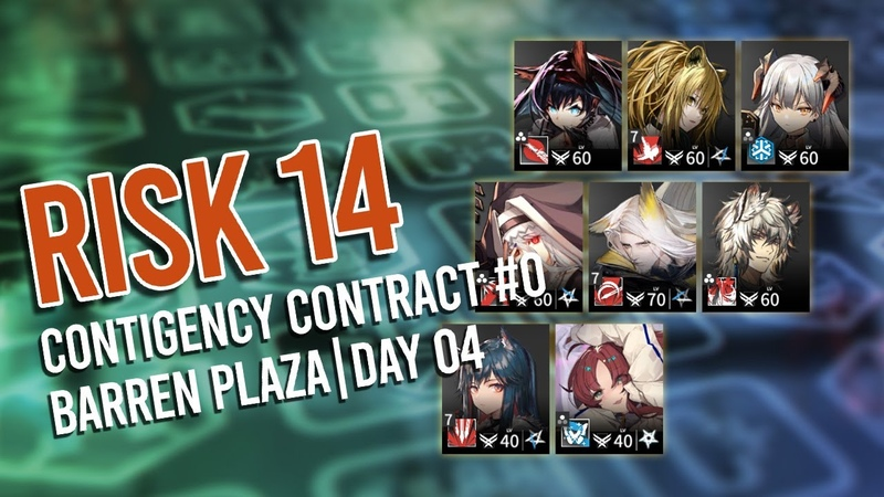 Arknights Contingency Contract 0 Day 4 Map Barren Plaza Lv14 Risk Highest Level