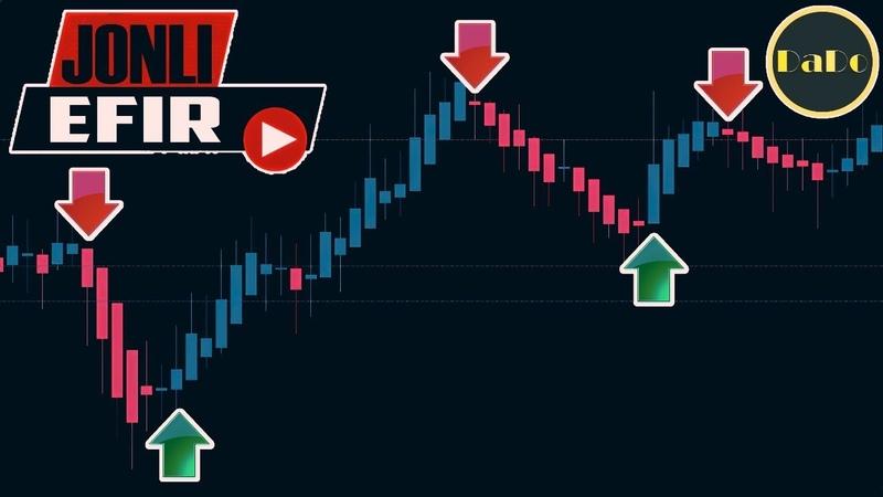🔴 EURUSD trading | uzbek tilida | DaDo trader | BROKER [intrade.bar] [pocket option] 16